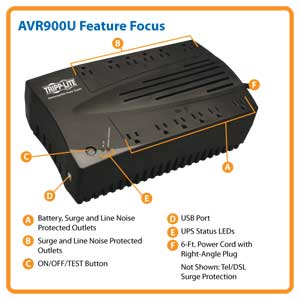 AVR900U Feature Focus