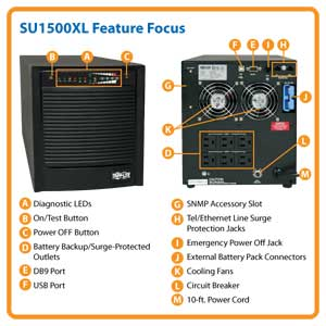 SU1500XL Feature Focus