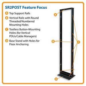 SR2POST Feature Focus