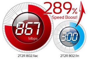 2T2R 802.11ac Wi-Fi + Bluetooth v4.0