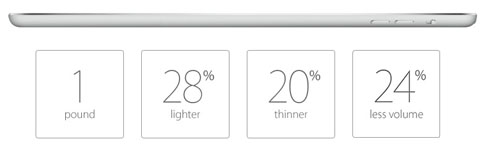 lighter and thinner