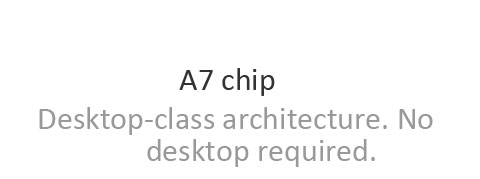 Title of A7 chip