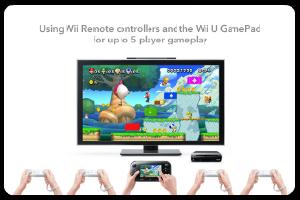Nintendo Wii U™