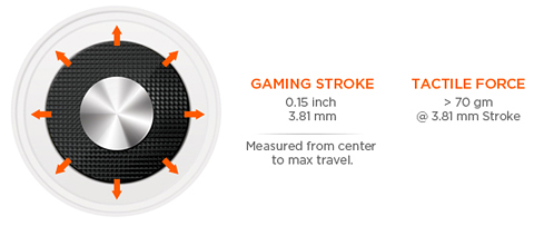 specs_Gaming-Stroke2013