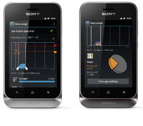 With Xperia tipo dual you easily control your costs using 2 SIM cards.