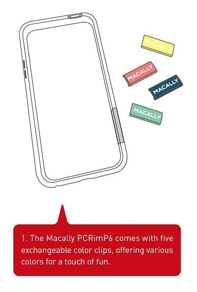 PCRIMP6