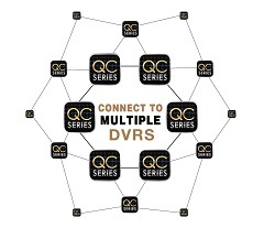 Connect to Multiple DVRs