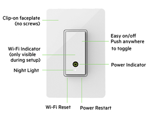 how the light switch looks
