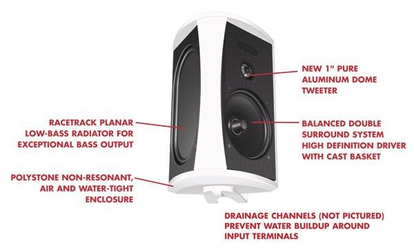 Definitive Technology AW 6500 Outdoor Speaker Single