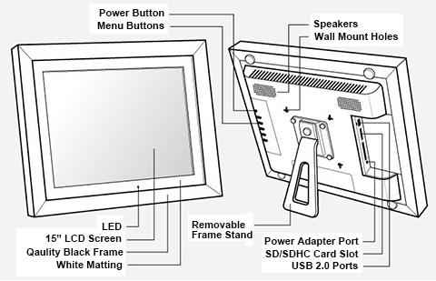 details of the digital frame