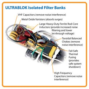 Exclusive Isolated Filter Bank