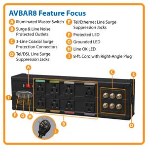AVBAR8 Feature Focus