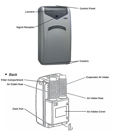 SOLEUS AIR 4-in-1 Portable Air Conditioner/Heater ...