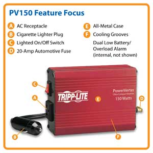 PV150 Feature Focus