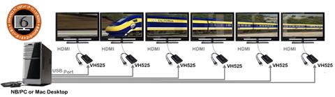 VH525
