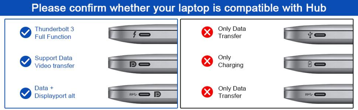 Please confirm whether your laptop is compatible with Hub