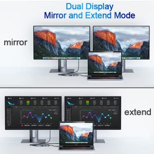 Mirror and Extend Mode