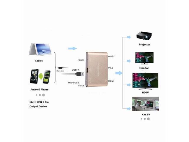 Samsung Tv Reset Pin