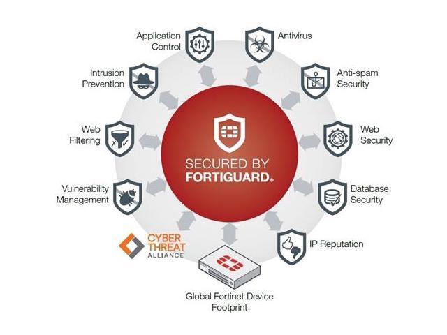 Fortinet FortiGate 101E Network Security/Firewall Appliance - Newegg com
