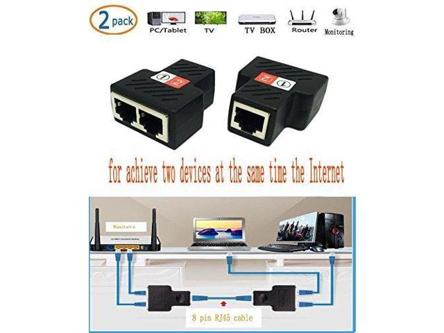 (2-PACK) RJ45 Splitter Adapter,SinLoon Ethernet Cable Splitter Cat5, on