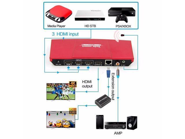 Tesla Smart High Speed 4K Video Wall HDMI Matrix 3x2 up to 50M Extender  Support 3D IR - Newegg ca