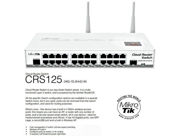 Mikrotik CRS125-24G-1S-2HnD-IN 1000mW Cloud Router Gigabit Switch 24 port  OSL5 - Newegg com