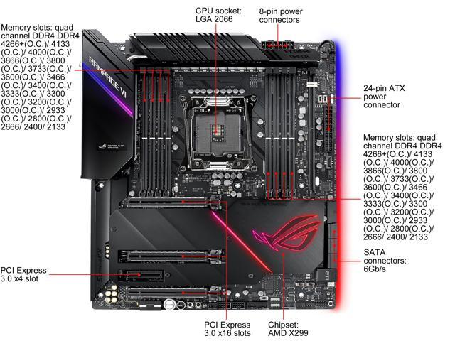 ASUS ROG RAMPAGE VI EXTRME OMEGA LGA 2066 Extended ATX Intel Motherboard -  Newegg com