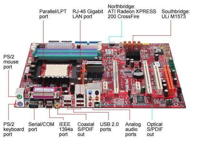 MSI RD480 NEO2 SATA DRIVERS FOR WINDOWS XP