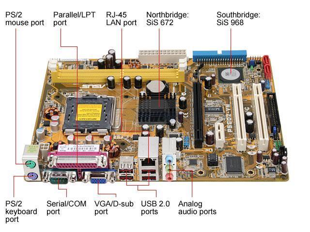 ASUS P5SD2-VM SIS VGA TREIBER WINDOWS 7