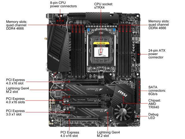 Msi Pro Trx40 Pro Wifi Strx4 Atx Amd Motherboard Newegg Com