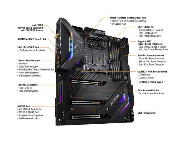 GIGABYTE X570 AORUS XTREME AMD Ryzen 3000 PCIe 4 0 SATA 6Gb/s USB 3 2 AMD  X570 E-ATX Motherboard - Newegg com