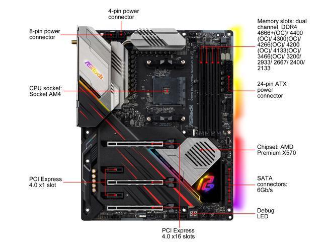 electrical engineering on lcd tv wiring asrock x570 phantom gaming x am4  atx amd motherboard - newegg com on lcd tv