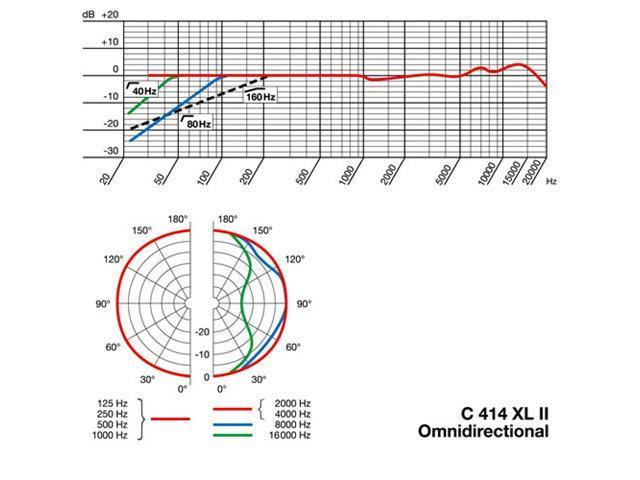 AKG C414 XL-II Multi-Pattern Studio Condenser Mic Factory Package C-414  XLII - Newegg com