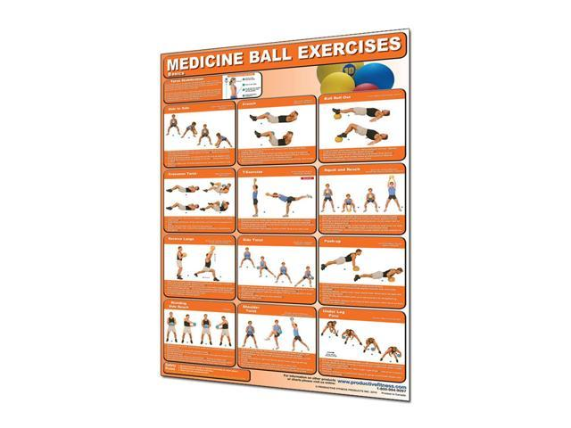 Productive Fitness Poster Series Medicine Ball Basic Exercises  Non-Laminated - Newegg com
