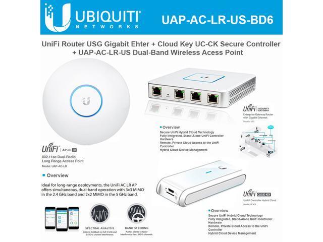 Ubiquiti UniFi Router USG Gigabit Ehter + Cloud Key UC-CK