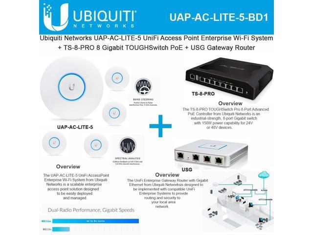 Ubiquiti UAP-AC-LITE-5 (5-PACK) UniFi AcessPoint + TS-8-PRO Switch + USG  Router - Newegg com