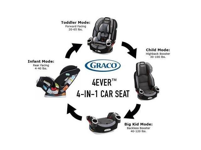 Graco 4Ever All In One Car Seat Azalea 1