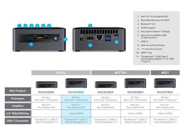 Intel NUC 8 Mainstream Kit ( NUC8i3BEH ) - Core i3, Tall