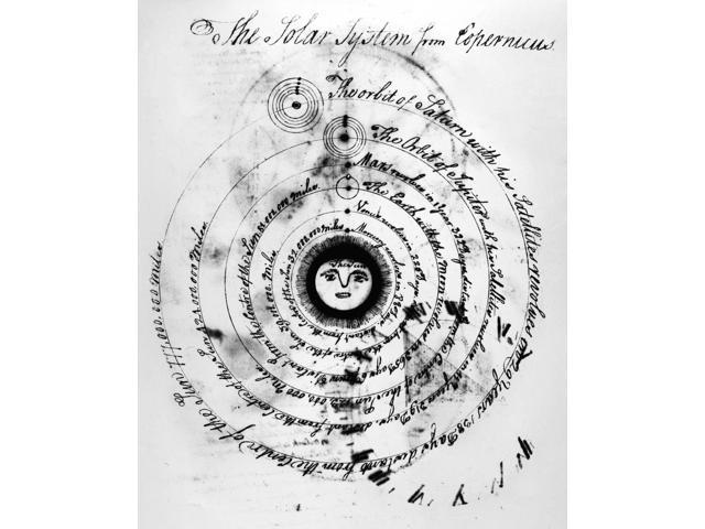 Madison Solar System Nsketch Of The Copernican Solar System By James  Madison Undated Manuscript Probably From The 1760S Or 1770S Poster Print by  (18 x