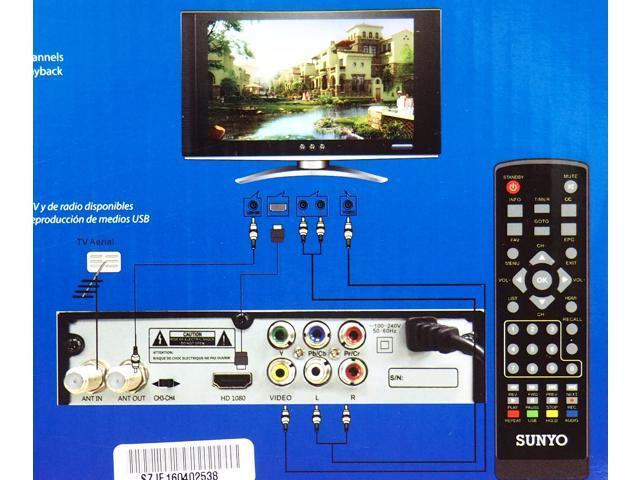 SUNYO ATS800 ATSC Digital TV Converter Box w// Recording PVR Function New in box