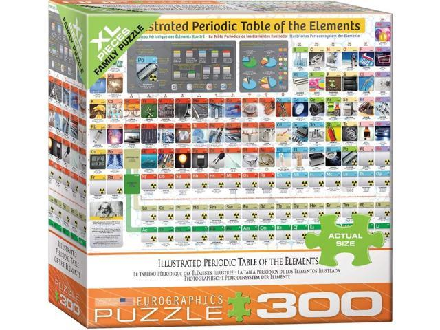 EuroGraphics Periodic Table Illustrated