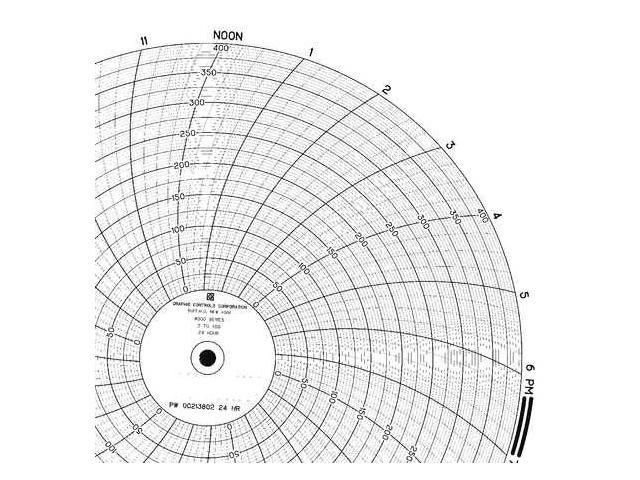 80 Grit PFERD 30065 Vitrified Bond Mounted Point 45370 rpm 3//8 Diameter x 3//4 Length Pack of 10 Ceramic Oxide Shape B52 3//8 Diameter x 3//4 Length 1//8 Shank PFERD Inc. 1//8 Shank