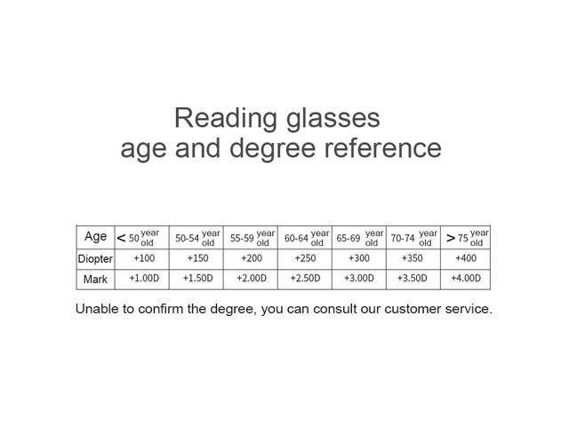 Portable Folding 360 Degree Rotation Presbyopic Reading Glasses with Pen  Hanging, +1 50D (Black) - Newegg com