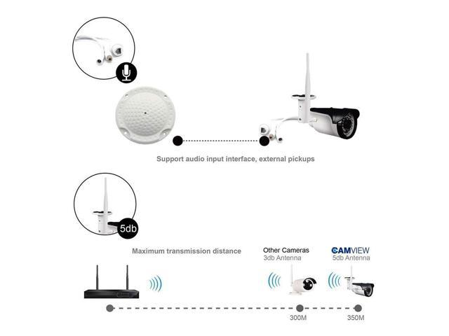 CAMVIEW 1080P Wireless Security System CCTV Surveillance, 2 0MP Wireless  Wi-Fi Indoor and Outdoor IP Cameras, Audio Plug, P2P, 65FT Night Vision  Only
