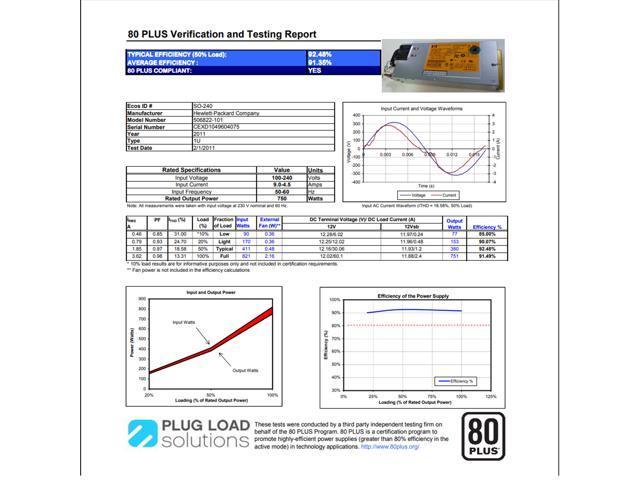 HP 1500 WATT (2X750) 110-240V Bitmain Antminer E3 Power Supply 80+ Gold 92%  Efficiency ASIC Miner PSU - Newegg com