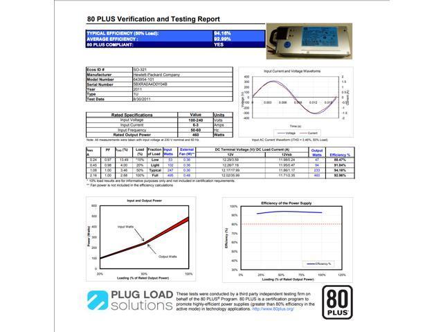 HP 80+ Platinum 94% Efficiency 460 Watt Chain Sync 110-240V Bitmain  Antminer Z9 Mini Power Supply ASIC Miner PSU - Newegg com