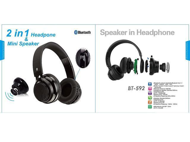 89e27ba245f New Black Beyution Bluetooth Headphones 2-In-1 Rechargeable Stereo Speaker  Headphones, Wireless