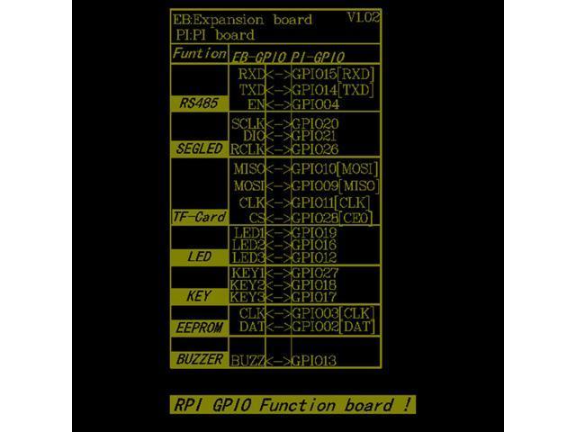 Tinker Board Gpio