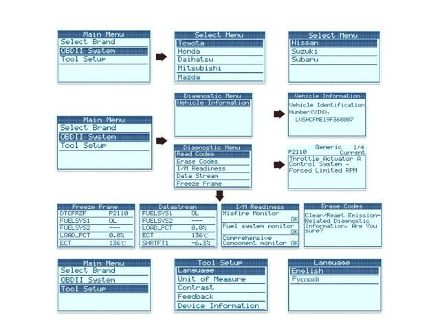 Ancel JP700 OBD2 Car Diagnostics Scanner Tool for Japanese Cars Honda  Toyota Nissan Mitsubishi JOBD Code Reader OBD 2 Auto Automotive Tool -