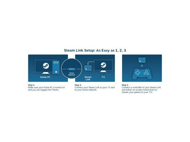 Steam Link Stream Steam Games from Your Computer to your Video Game TV  1080p Valve V000694-XX - Newegg com